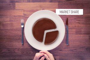 Market Share Plate